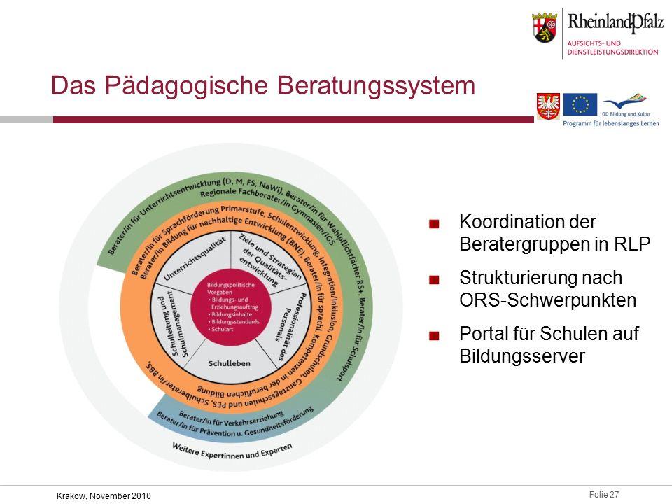Folie 27 Krakow, November 2010 Das Pädagogische Beratungssystem Koordination der Beratergruppen in RLP Strukturierung nach ORS-Schwerpunkten Portal für Schulen auf Bildungsserver