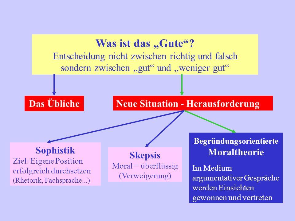 """Was ist das """"Gute""""? Entscheidung nicht zwischen richtig und falsch sondern zwischen """"gut"""" und """"weniger gut"""" Das Übliche Neue Situation - Herausforderu"""
