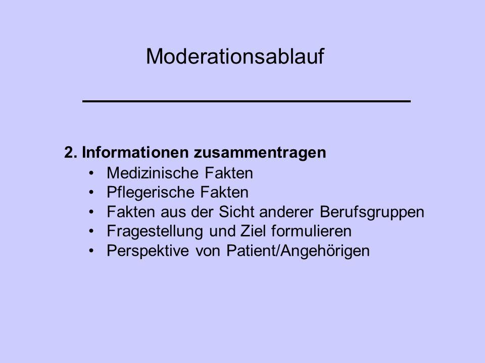Moderationsablauf 2. Informationen zusammentragen Medizinische Fakten Pflegerische Fakten Fakten aus der Sicht anderer Berufsgruppen Fragestellung und