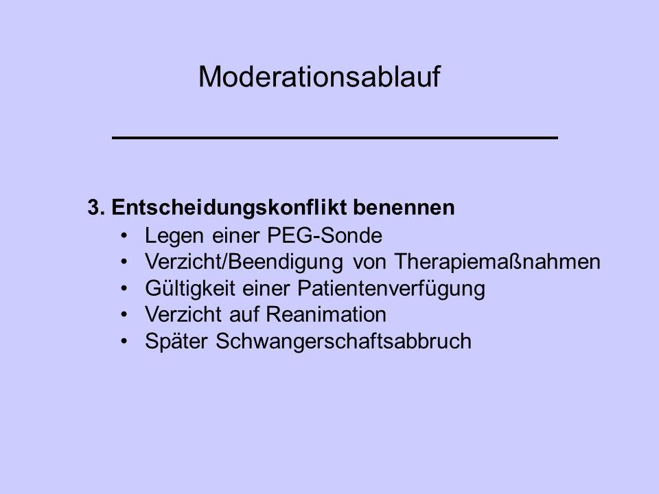 Moderationsablauf 3. Entscheidungskonflikt benennen Legen einer PEG-Sonde Verzicht/Beendigung von Therapiemaßnahmen Gültigkeit einer Patientenverfügun