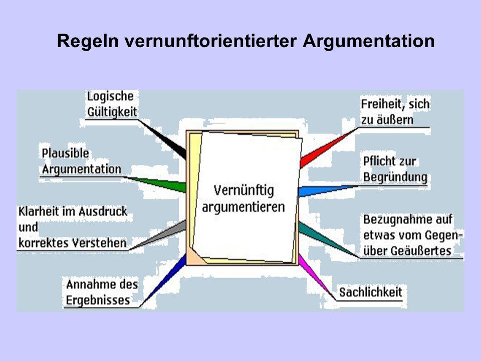 Regeln vernunftorientierter Argumentation