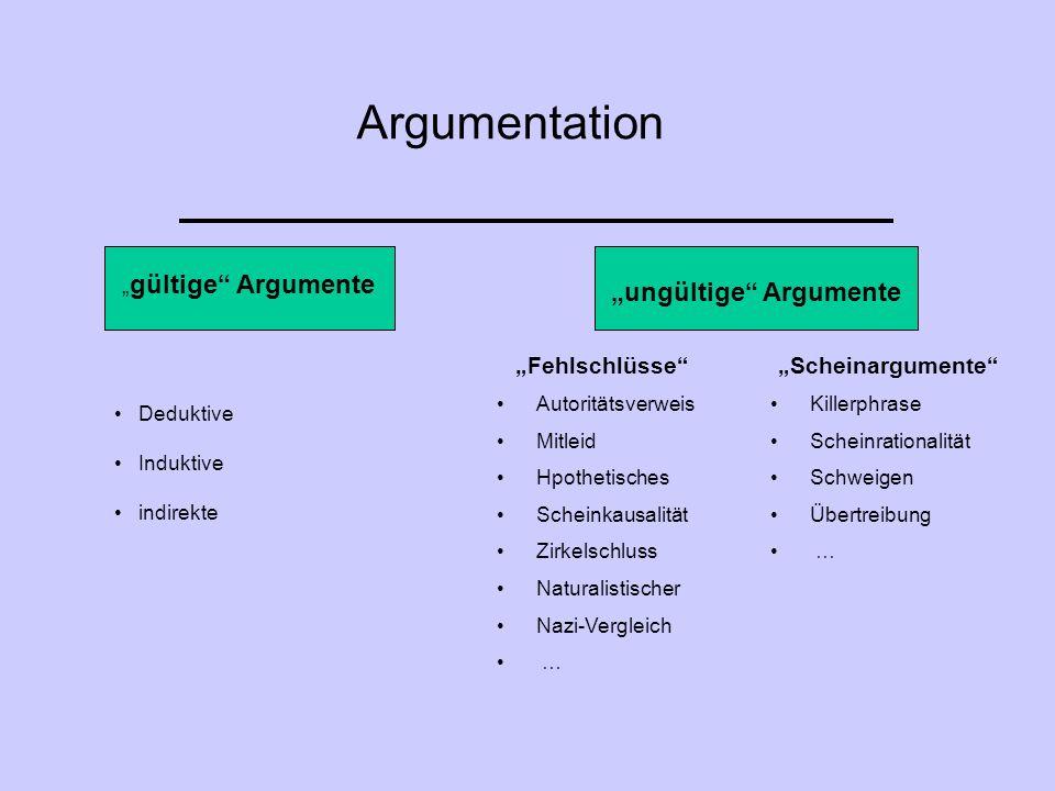 """Argumentation """" gültige"""" Argumente """"ungültige"""" Argumente """"Fehlschlüsse"""" Autoritätsverweis Mitleid Hpothetisches Scheinkausalität Zirkelschluss Natural"""
