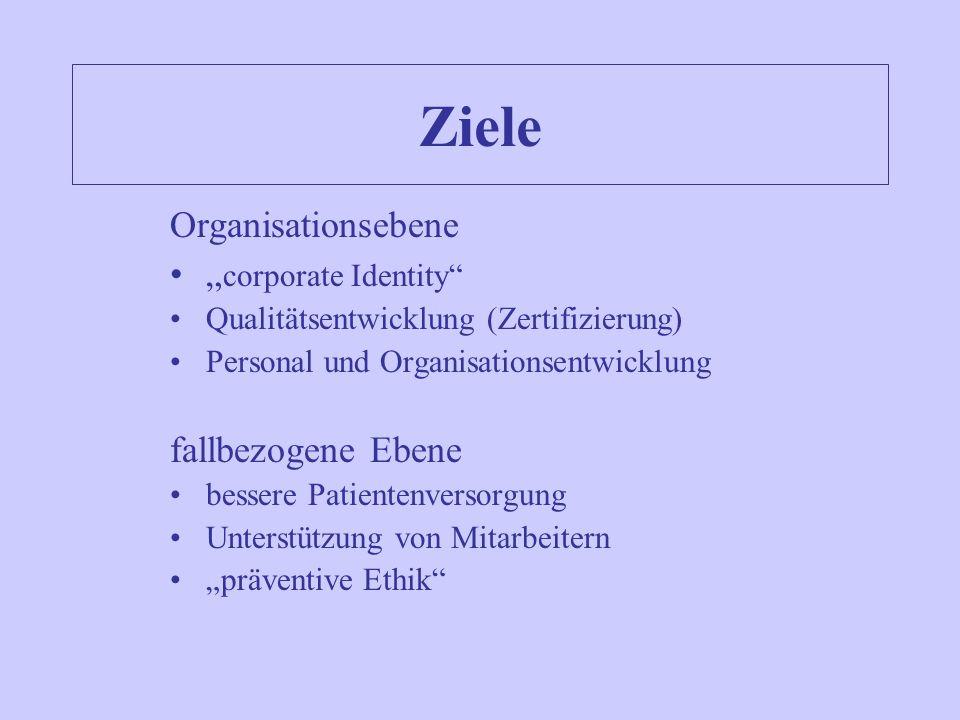 """Ziele Organisationsebene """" corporate Identity"""" Qualitätsentwicklung (Zertifizierung) Personal und Organisationsentwicklung fallbezogene Ebene bessere"""