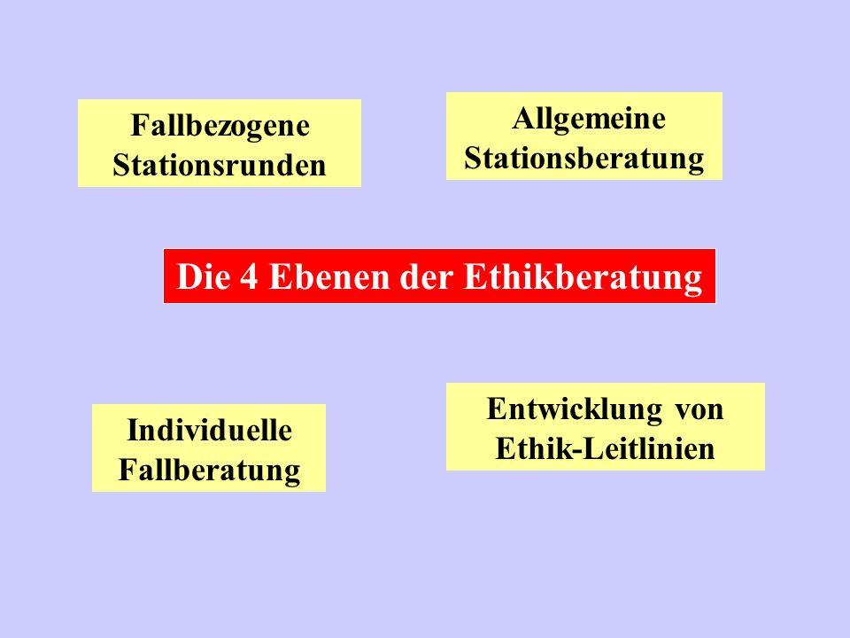 Die 4 Ebenen der Ethikberatung Individuelle Fallberatung Fallbezogene Stationsrunden Allgemeine Stationsberatung Entwicklung von Ethik-Leitlinien
