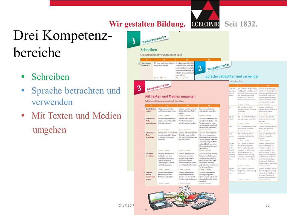 Drei Kompetenz- bereiche  Schreiben  Sprache betrachten und verwenden  Mit Texten und Medien umgehen © 2015 C.C.Buchner Verlag18