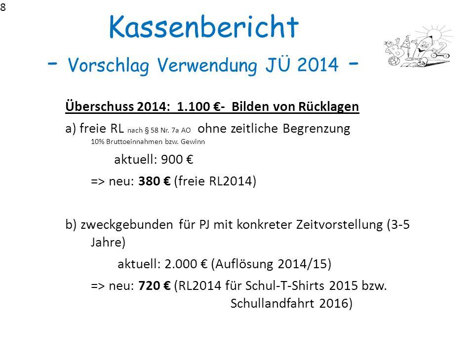 8 Kassenbericht - Vorschlag Verwendung JÜ 2014 - Überschuss 2014: 1.100 €- Bilden von Rücklagen a) freie RL nach § 58 Nr. 7a AO ohne zeitliche Begrenz
