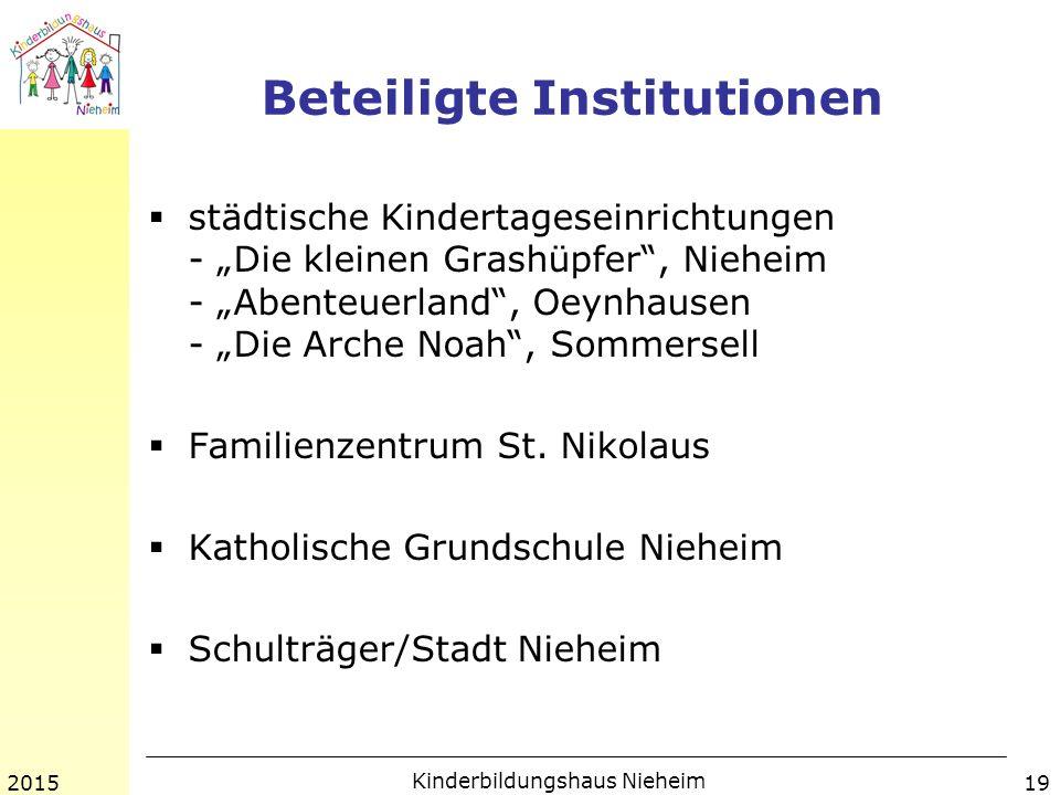 """Beteiligte Institutionen  städtische Kindertageseinrichtungen - """"Die kleinen Grashüpfer , Nieheim - """"Abenteuerland , Oeynhausen - """"Die Arche Noah , Sommersell  Familienzentrum St."""