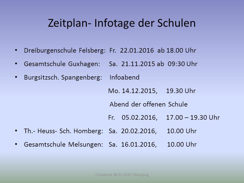 Zeitplan- Infotage der Schulen Dreiburgenschule Felsberg: Fr. 22.01.2016 ab 18.00 Uhr Gesamtschule Guxhagen: Sa. 21.11.2015 ab 09:30 Uhr Burgsitzsch.
