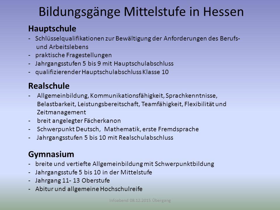 Hauptschule - Schlüsselqualifikationen zur Bewältigung der Anforderungen des Berufs- und Arbeitslebens - praktische Fragestellungen - Jahrgangsstufen