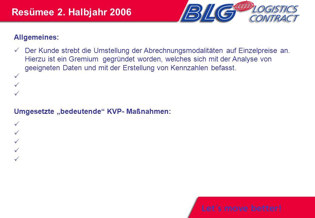 Im 1.Halbjahr 2007:  Umstellung der Abrechnungsmodalitäten.