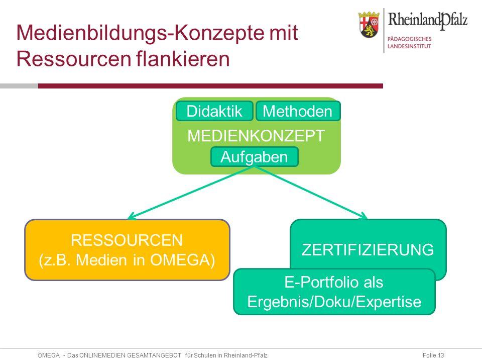 Folie 13OMEGA - Das ONLINEMEDIEN GESAMTANGEBOT für Schulen in Rheinland-Pfalz Medienbildungs-Konzepte mit Ressourcen flankieren MEDIENKONZEPT DidaktikMethoden Aufgaben RESSOURCEN (z.B.