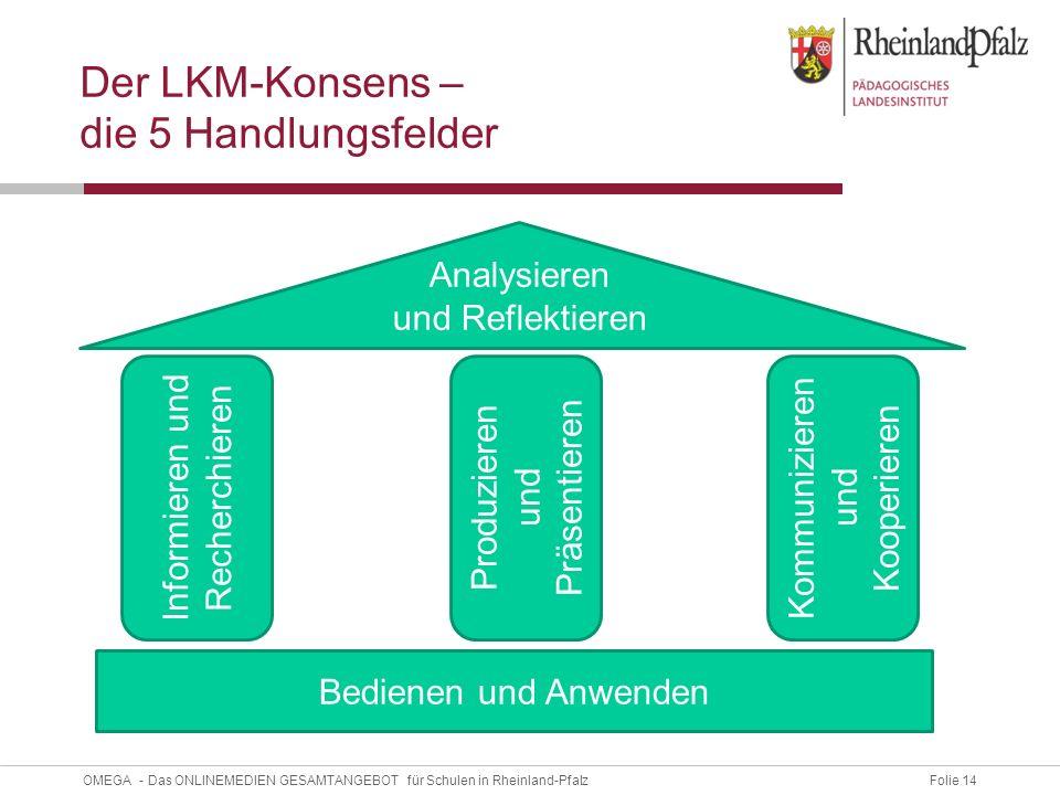 Folie 14OMEGA - Das ONLINEMEDIEN GESAMTANGEBOT für Schulen in Rheinland-Pfalz Der LKM-Konsens – die 5 Handlungsfelder Bedienen und Anwenden Informieren und Recherchieren Produzieren und Präsentieren Kommunizieren und Kooperieren Analysieren und Reflektieren