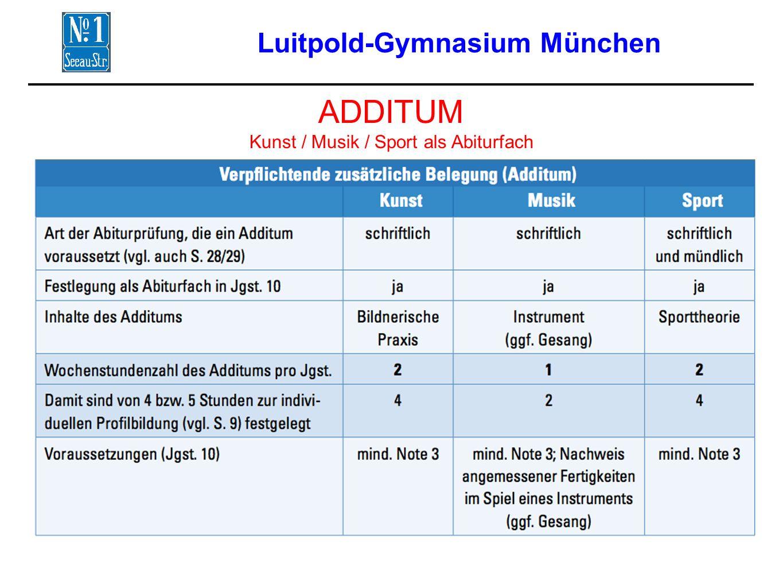 Luitpold-Gymnasium München ADDITUM Kunst / Musik / Sport als Abiturfach