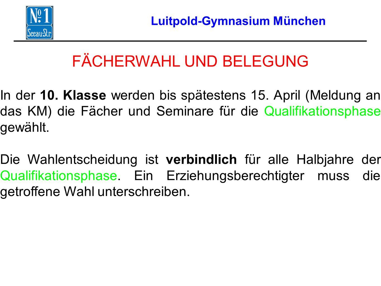 Luitpold-Gymnasium München FÄCHERWAHL UND BELEGUNG In der 10.