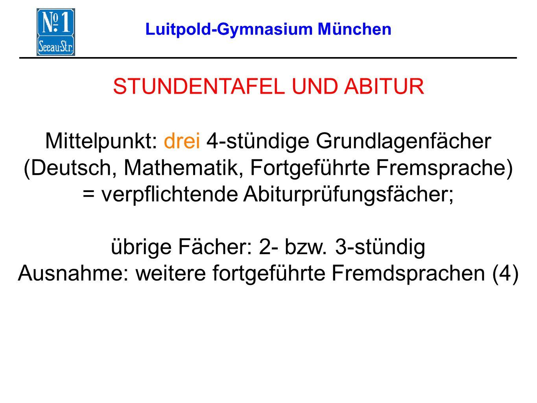 Luitpold-Gymnasium München STUNDENTAFEL UND ABITUR Mittelpunkt: drei 4-stündige Grundlagenfächer (Deutsch, Mathematik, Fortgeführte Fremsprache) = verpflichtende Abiturprüfungsfächer; übrige Fächer: 2- bzw.