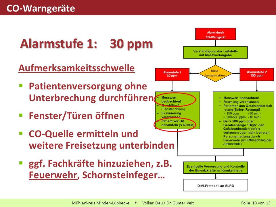 Folie von13 Mühlenkreis Minden-Lübbecke  Volker Dau / Dr. Gunter Veit 10 Aufmerksamkeitsschwelle  Patientenversorgung ohne Unterbrechung durchführen