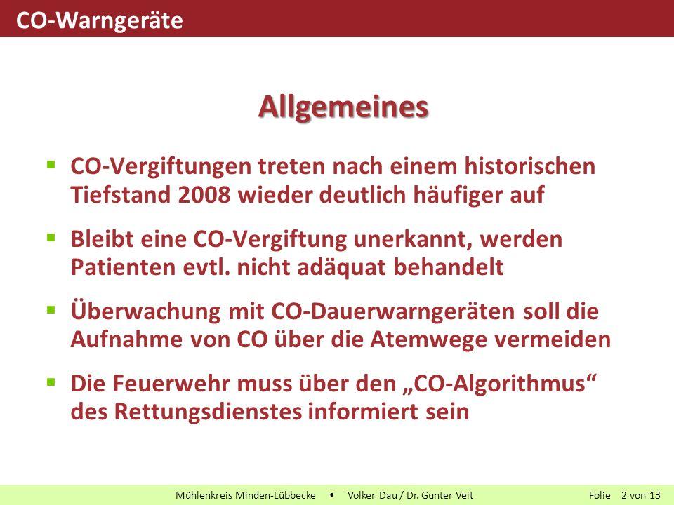 Folie von13 Mühlenkreis Minden-Lübbecke  Volker Dau / Dr. Gunter Veit 2  CO-Vergiftungen treten nach einem historischen Tiefstand 2008 wieder deutli