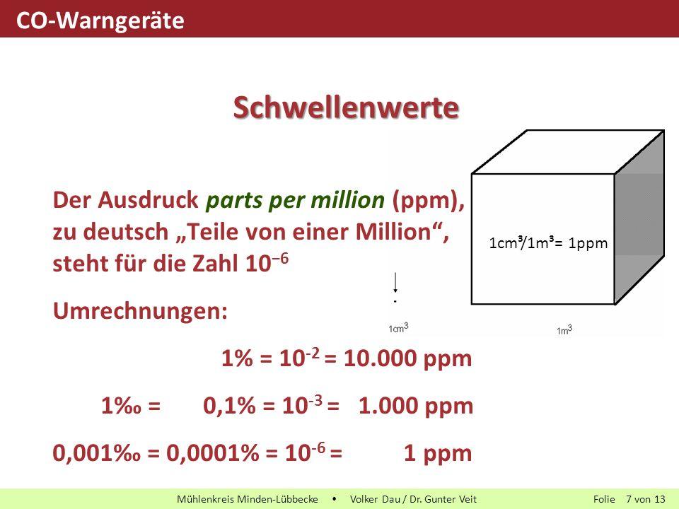 """Folie von13 Mühlenkreis Minden-Lübbecke  Volker Dau / Dr. Gunter Veit 7 Der Ausdruck parts per million (ppm), zu deutsch """"Teile von einer Million"""", s"""