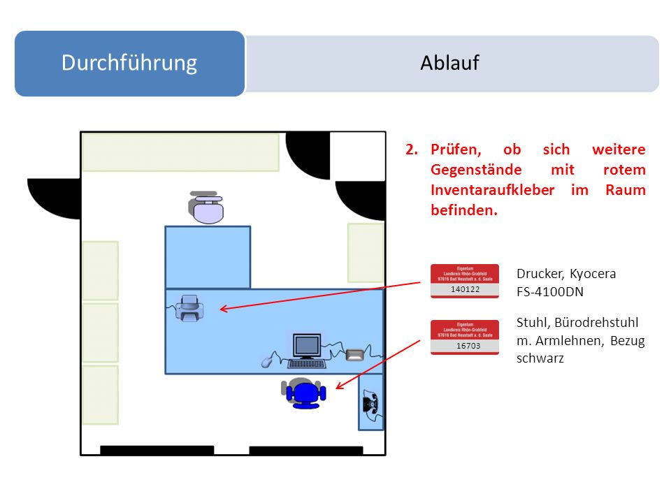 Ablauf Durchführung 2.Prüfen, ob sich weitere Gegenstände mit rotem Inventaraufkleber im Raum befinden. 140122 Drucker, Kyocera FS-4100DN 16703 Stuhl,