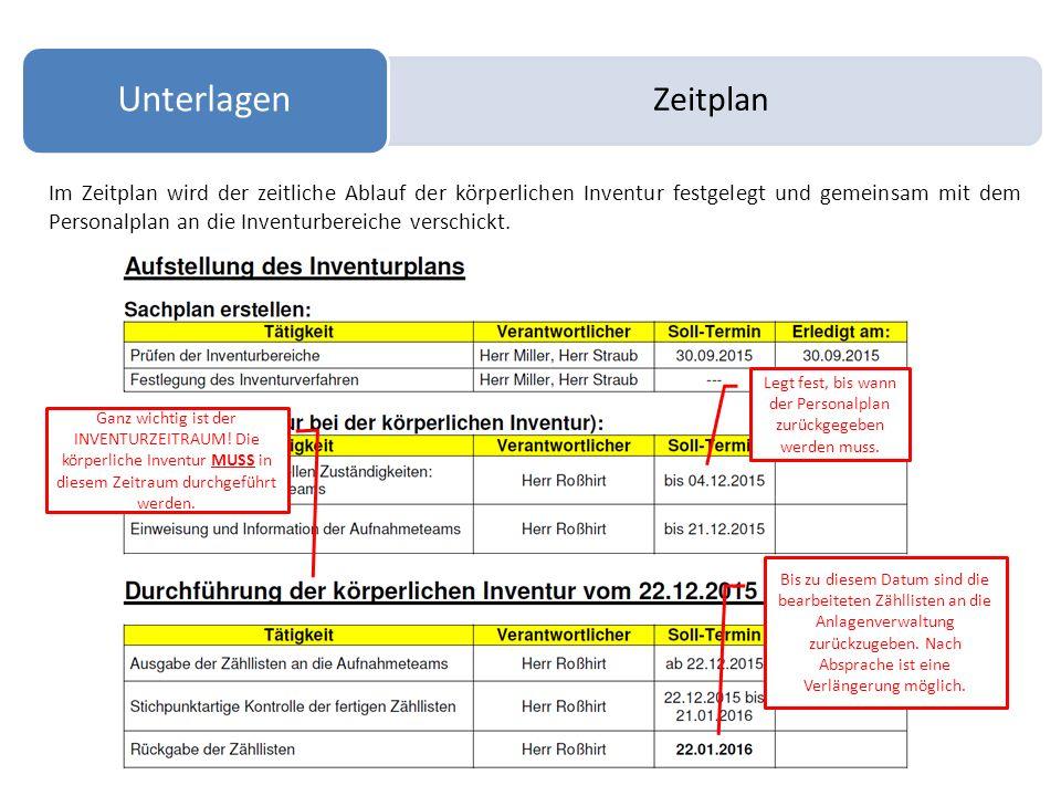 Zeitplan Unterlagen Im Zeitplan wird der zeitliche Ablauf der körperlichen Inventur festgelegt und gemeinsam mit dem Personalplan an die Inventurberei