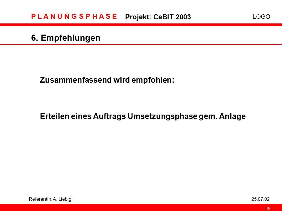 LOGO P L A N U N G S P H A S E Projekt: CeBIT 2003 10 Referentin: A. Liebig25.07.02 6. Empfehlungen Zusammenfassend wird empfohlen: Erteilen eines Auf