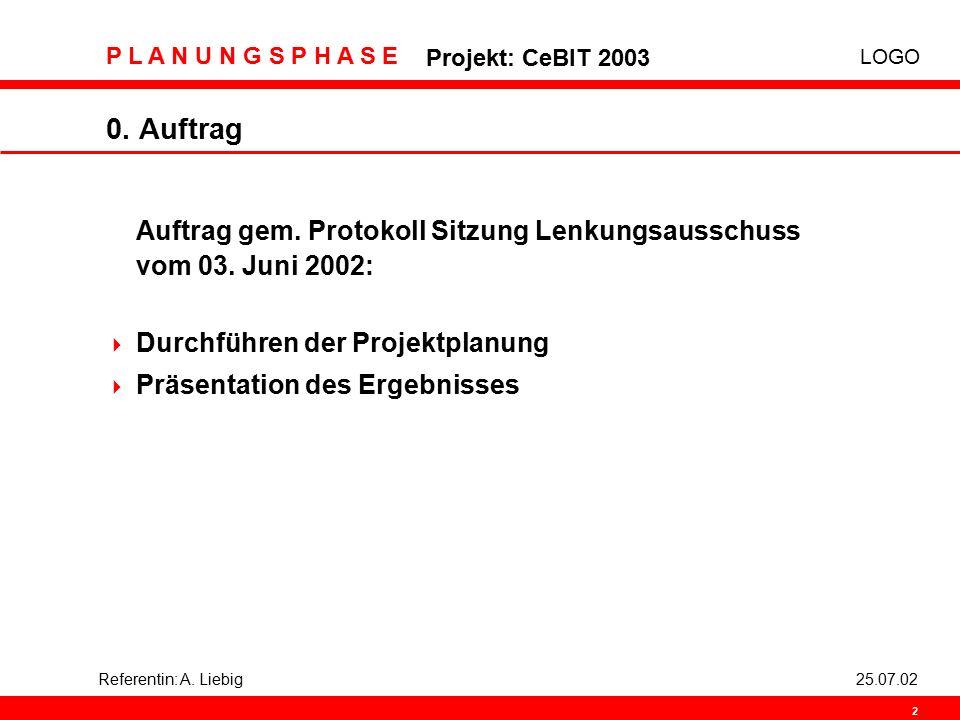 LOGO P L A N U N G S P H A S E Projekt: CeBIT 2003 2 Referentin: A. Liebig25.07.02 0. Auftrag Auftrag gem. Protokoll Sitzung Lenkungsausschuss vom 03.