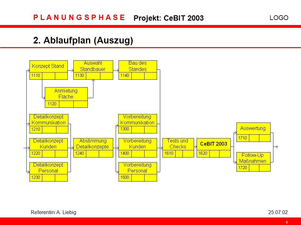 LOGO P L A N U N G S P H A S E Projekt: CeBIT 2003 5 Referentin: A. Liebig25.07.02 2. Ablaufplan (Auszug)