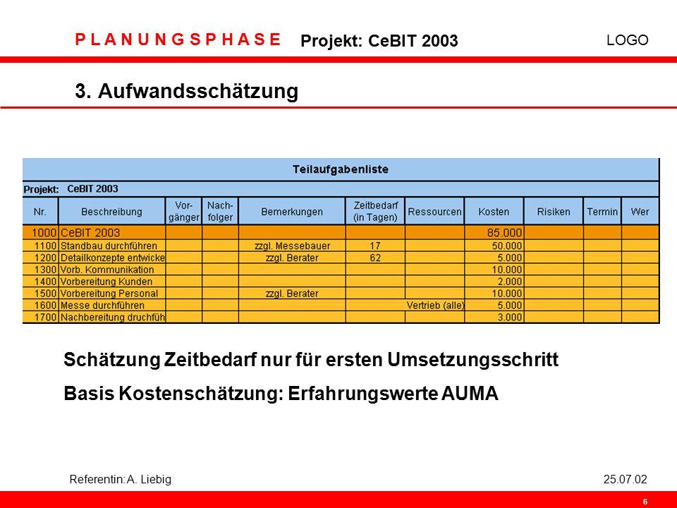 LOGO P L A N U N G S P H A S E Projekt: CeBIT 2003 6 Referentin: A. Liebig25.07.02 3. Aufwandsschätzung Schätzung Zeitbedarf nur für ersten Umsetzungs