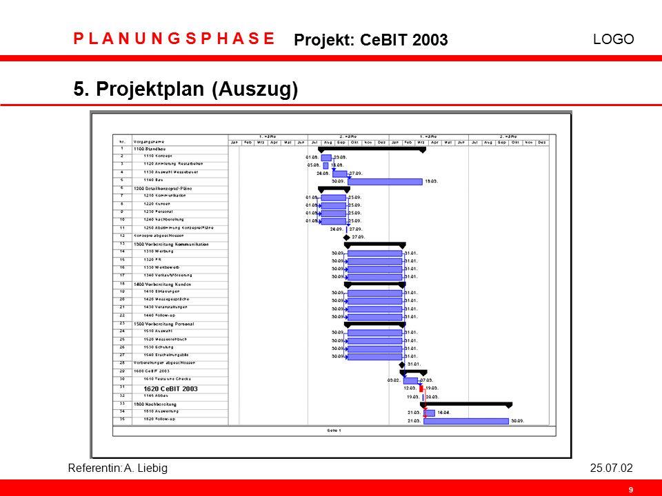 LOGO P L A N U N G S P H A S E Projekt: CeBIT 2003 9 Referentin: A. Liebig25.07.02 5. Projektplan (Auszug)