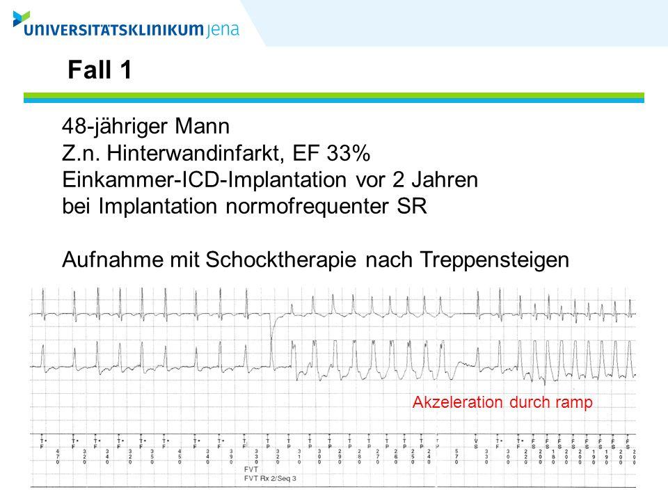Fall 70-jähriger Patient KHK, EF 20% 2003 VVI-ICD wegen rezidivierender VT 2007 Aufrüstung auf bi-ICD bei jetzt kLSB 2008 VT-Ablation zweier Morphologien (160/min und 155/min) Weiterhin häufige ATP bei verschiedenen VT Erhöhung Amiodaron auf 400 mg/die 2010 Aufnahme mit incessant slow VT (110/min) über mehrere Tage VT-Ablation der incessanten VT Jetzt: Aufnahme mit mehreren ICD-Schocks nach körperlicher Belastung
