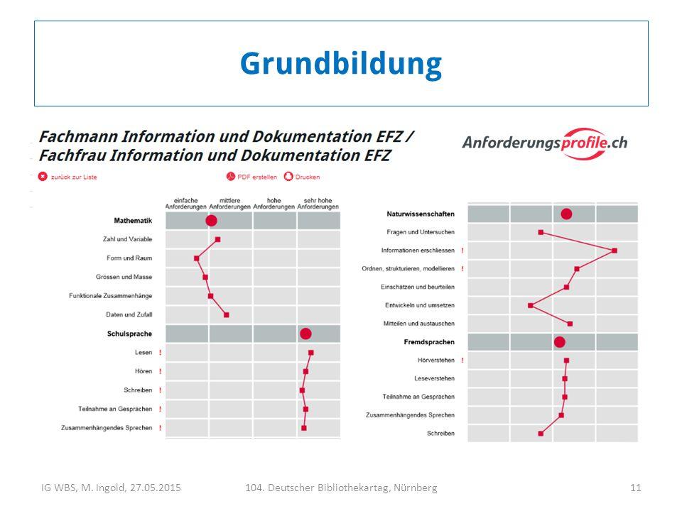 IG WBS, M. Ingold, 27.05.2015104. Deutscher Bibliothekartag, Nürnberg11 Grundbildung