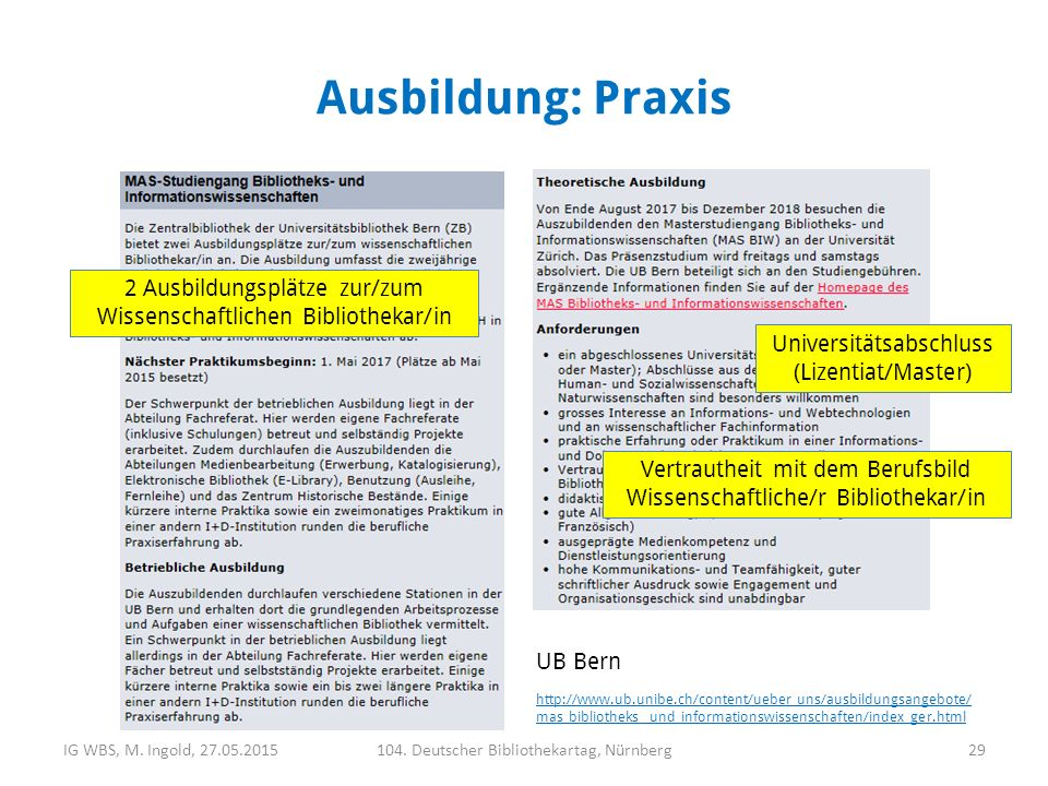 IG WBS, M. Ingold, 27.05.2015104. Deutscher Bibliothekartag, Nürnberg29 Ausbildung: Praxis Vertrautheit mit dem Berufsbild Wissenschaftliche/r Bibliot