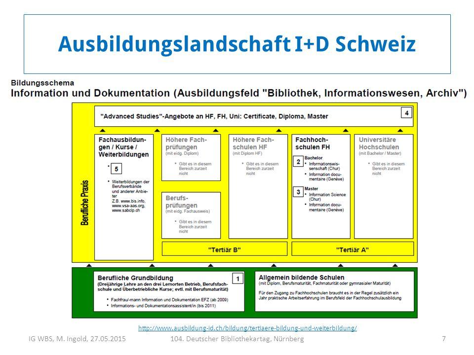 IG WBS, M. Ingold, 27.05.2015104. Deutscher Bibliothekartag, Nürnberg7 Ausbildungslandschaft I+D Schweiz http://www.ausbildung-id.ch/bildung/tertiaere