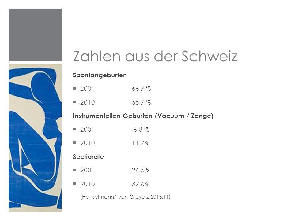 Zahlen aus der Schweiz Spontangeburten  2001 66.7 %  2010 55,7 % Instrumentellen Geburten (Vacuum / Zange)  2001 6.8 %  201011.7% Sectiorate  200