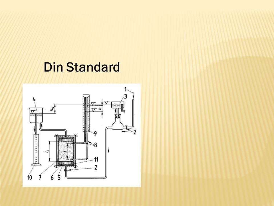 Din Standard