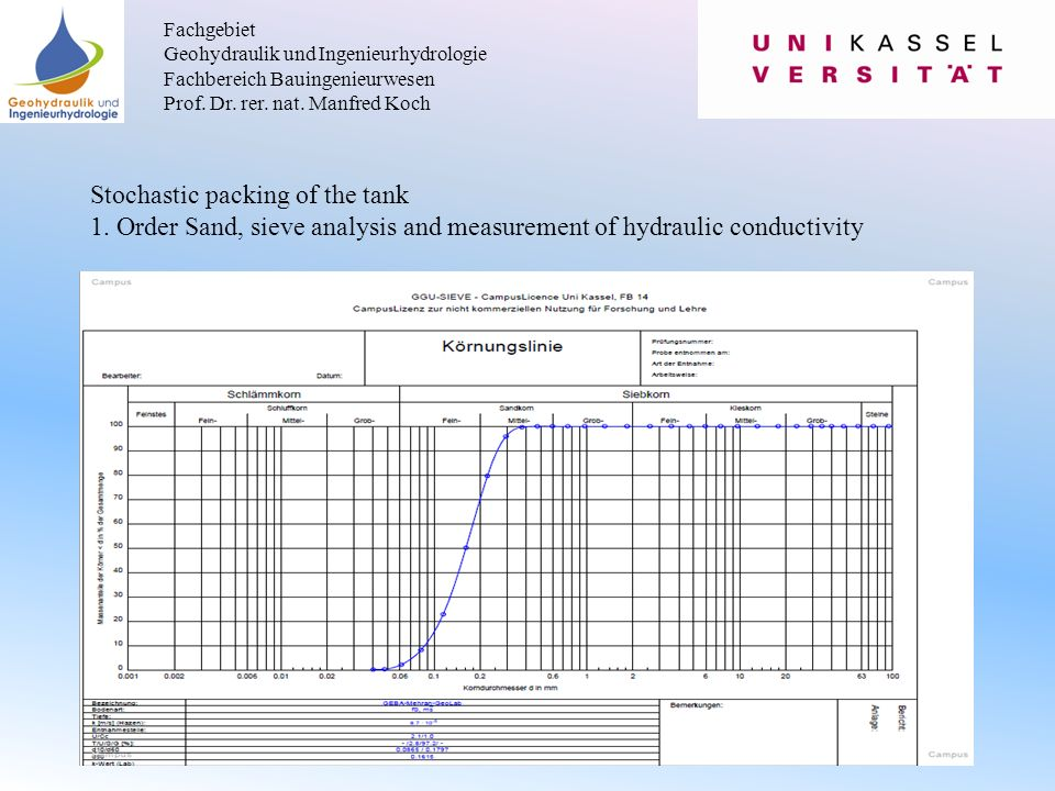 Stochastic packing of the tank 1. Order Sand, sieve analysis and measurement of hydraulic conductivity Fachgebiet Geohydraulik und Ingenieurhydrologie