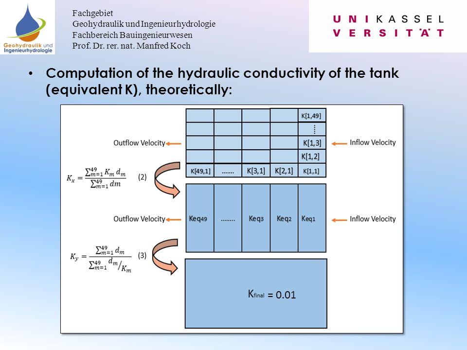Computation of the hydraulic conductivity of the tank (equivalent K), theoretically: Fachgebiet Geohydraulik und Ingenieurhydrologie Fachbereich Bauingenieurwesen Prof.