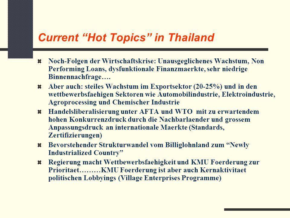 Current Hot Topics in Thailand Noch-Folgen der Wirtschaftskrise: Unausgeglichenes Wachstum, Non Performing Loans, dysfunktionale Finanzmaerkte, sehr niedrige Binnennachfrage….