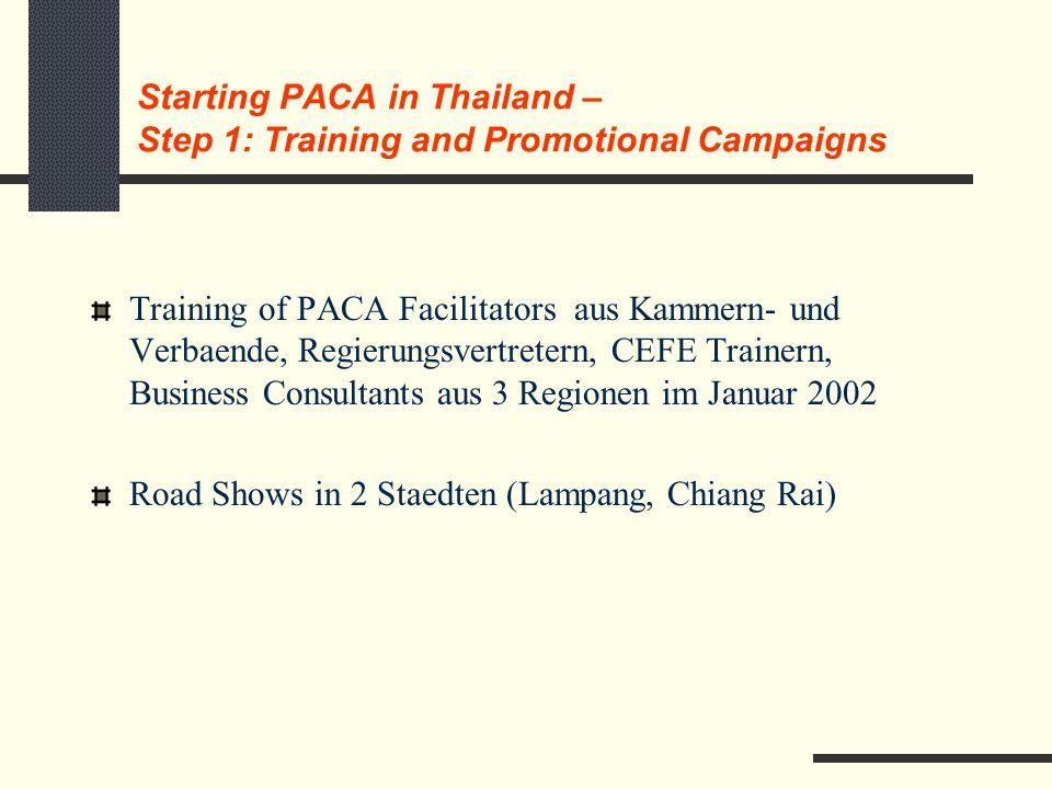 Starting PACA in Thailand – Step 1: Training and Promotional Campaigns Training of PACA Facilitators aus Kammern- und Verbaende, Regierungsvertretern, CEFE Trainern, Business Consultants aus 3 Regionen im Januar 2002 Road Shows in 2 Staedten (Lampang, Chiang Rai)