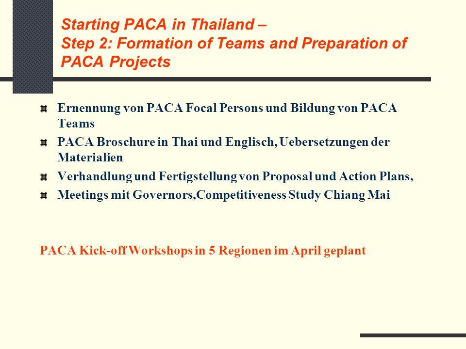Starting PACA in Thailand – Step 2: Formation of Teams and Preparation of PACA Projects Ernennung von PACA Focal Persons und Bildung von PACA Teams PACA Broschure in Thai und Englisch, Uebersetzungen der Materialien Verhandlung und Fertigstellung von Proposal und Action Plans, Meetings mit Governors,Competitiveness Study Chiang Mai PACA Kick-off Workshops in 5 Regionen im April geplant