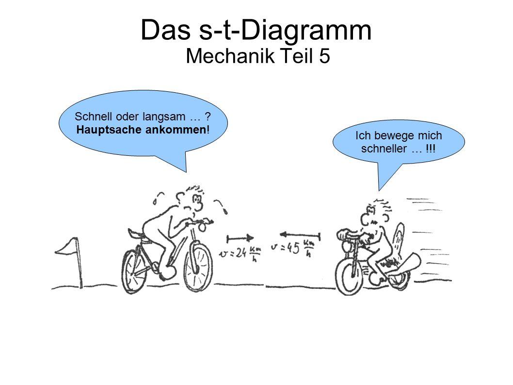 Das s-t-Diagramm Mechanik Teil 5 Schnell oder langsam … ? Hauptsache ankommen! Ich bewege mich schneller … !!!