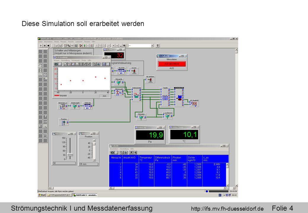 Strömungstechnik I und Messdatenerfassung http://ifs.mv.fh-duesseldorf.de Folie 4 Diese Simulation soll erarbeitet werden