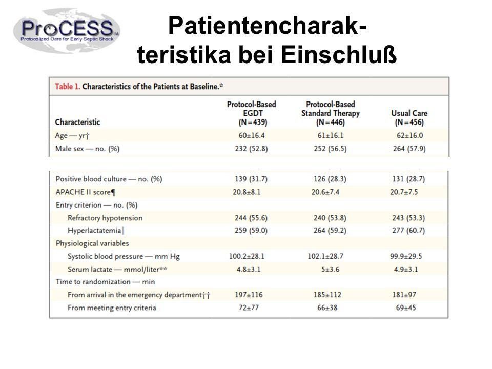 Patientencharak- teristika bei Einschluß