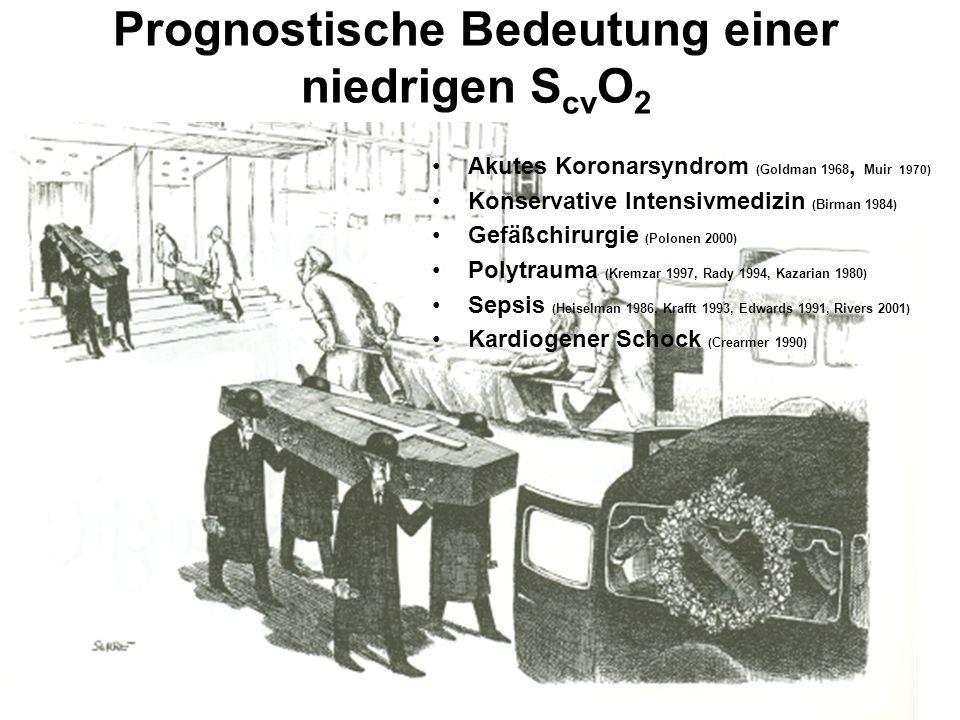 Prognostische Bedeutung einer niedrigen S cv O 2 Akutes Koronarsyndrom ( Goldman 1968, Muir 1970) Konservative Intensivmedizin ( Birman 1984 ) Gefäßch