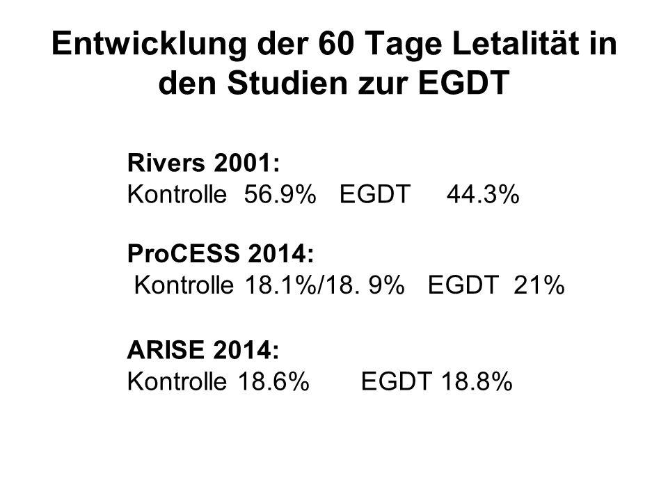 Entwicklung der 60 Tage Letalität in den Studien zur EGDT ProCESS 2014: Kontrolle 18.1%/18. 9% EGDT 21% Rivers 2001: Kontrolle 56.9% EGDT 44.3% ARISE