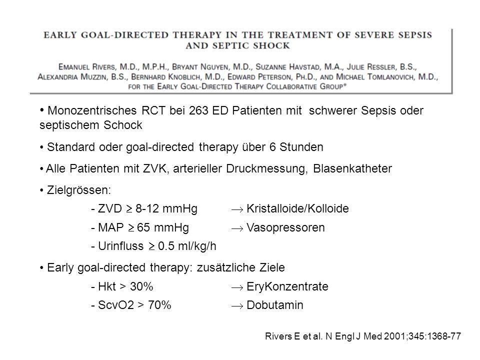 Monozentrisches RCT bei 263 ED Patienten mit schwerer Sepsis oder septischem Schock Standard oder goal-directed therapy über 6 Stunden Alle Patienten