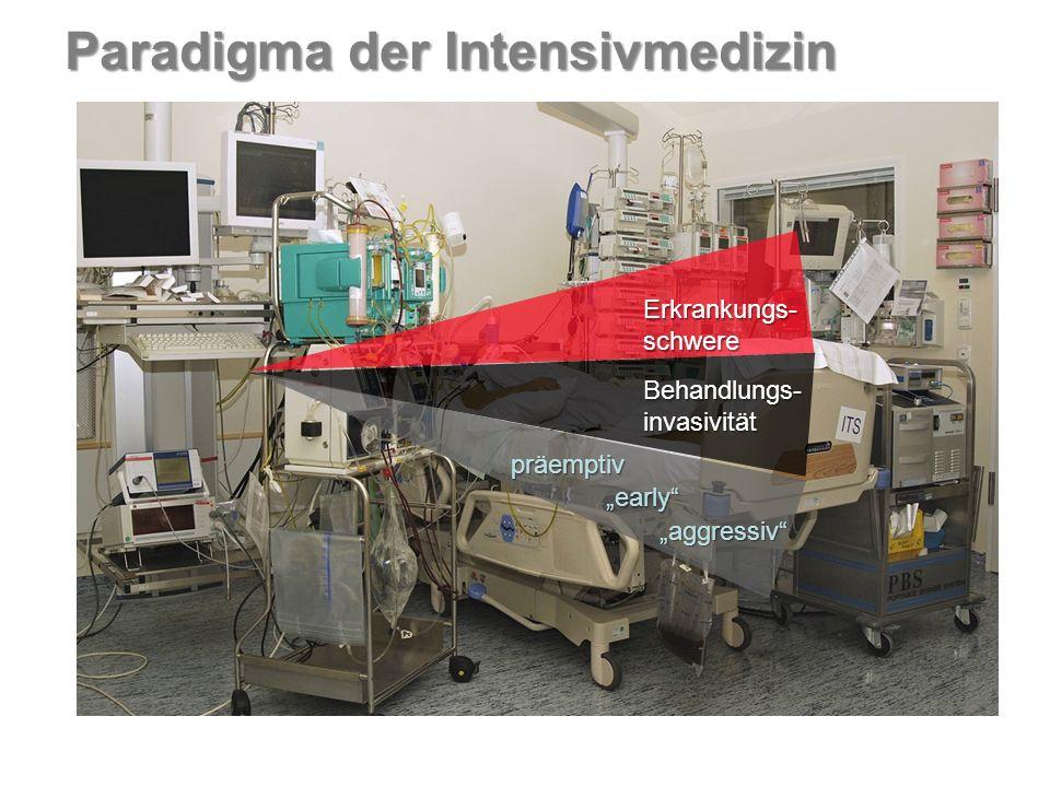 """Erkrankungs-schwere Behandlungs-invasivität präemptiv """"early"""" """"aggressiv"""" Paradigma der Intensivmedizin"""