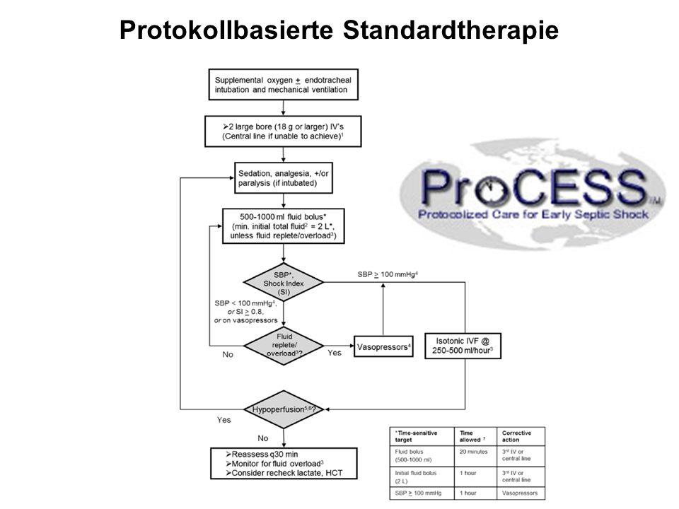 Protokollbasierte Standardtherapie