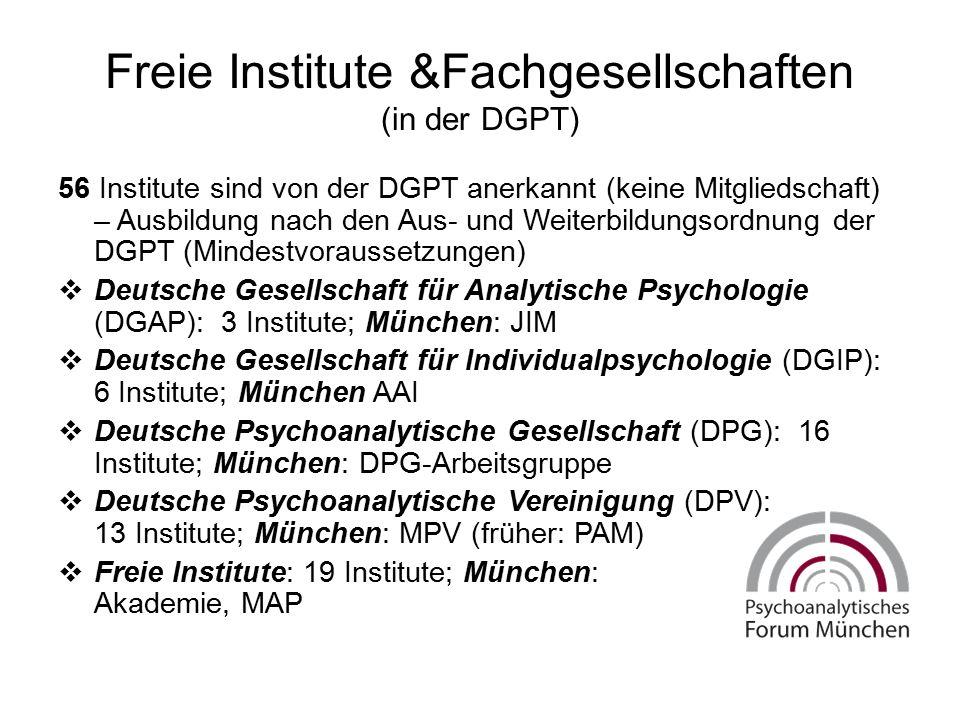 Freie Institute &Fachgesellschaften (in der DGPT) 56 Institute sind von der DGPT anerkannt (keine Mitgliedschaft) – Ausbildung nach den Aus- und Weite