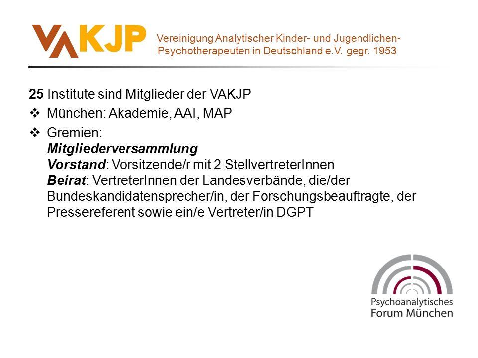 25 Institute sind Mitglieder der VAKJP  München: Akademie, AAI, MAP  Gremien: Mitgliederversammlung Vorstand: Vorsitzende/r mit 2 StellvertreterInne